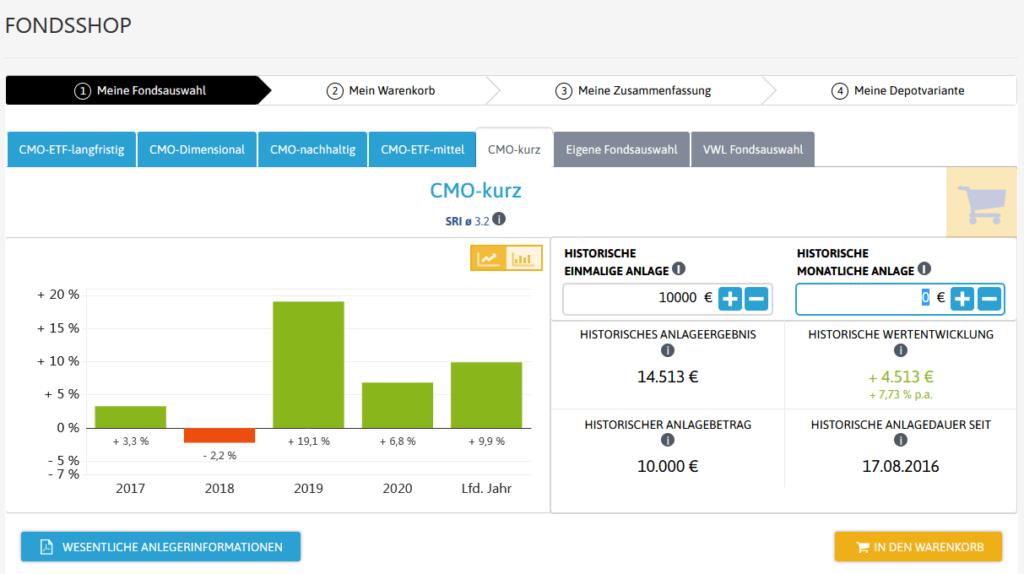 fondssparen-sparbuch-alternative-etf-cmo-musterdepots-kurz